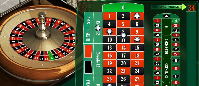 Roulette spelen in het bwin casino